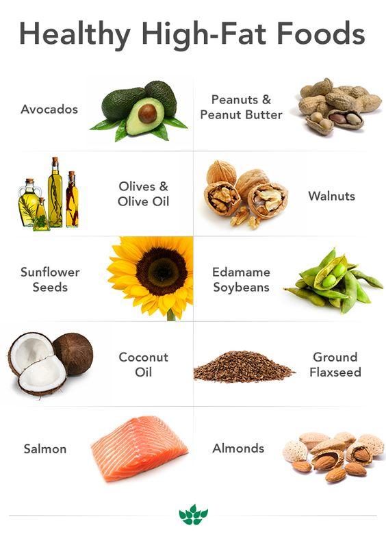 healthy fats food